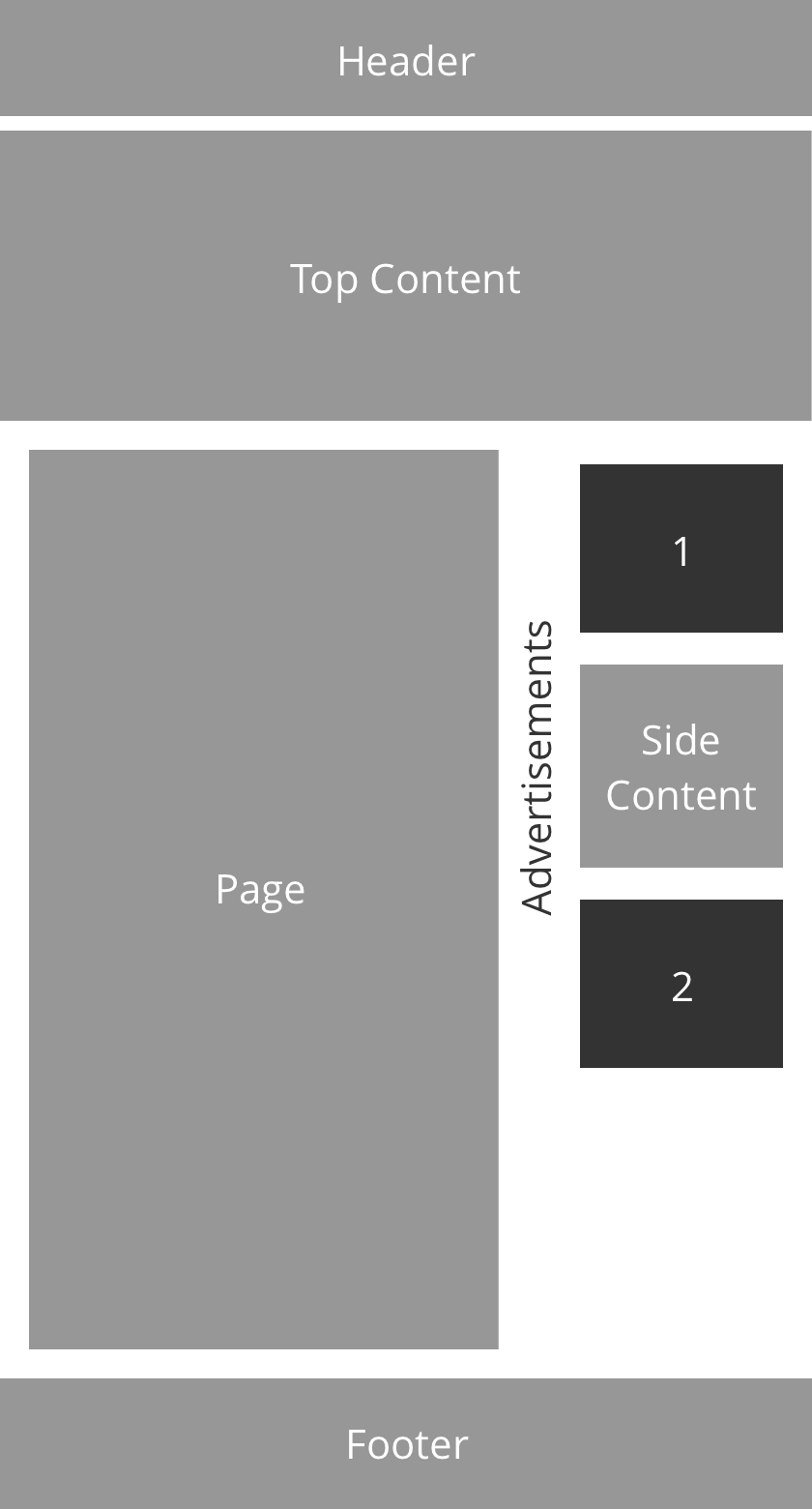 Medium Rectangle Ad Position on Home page