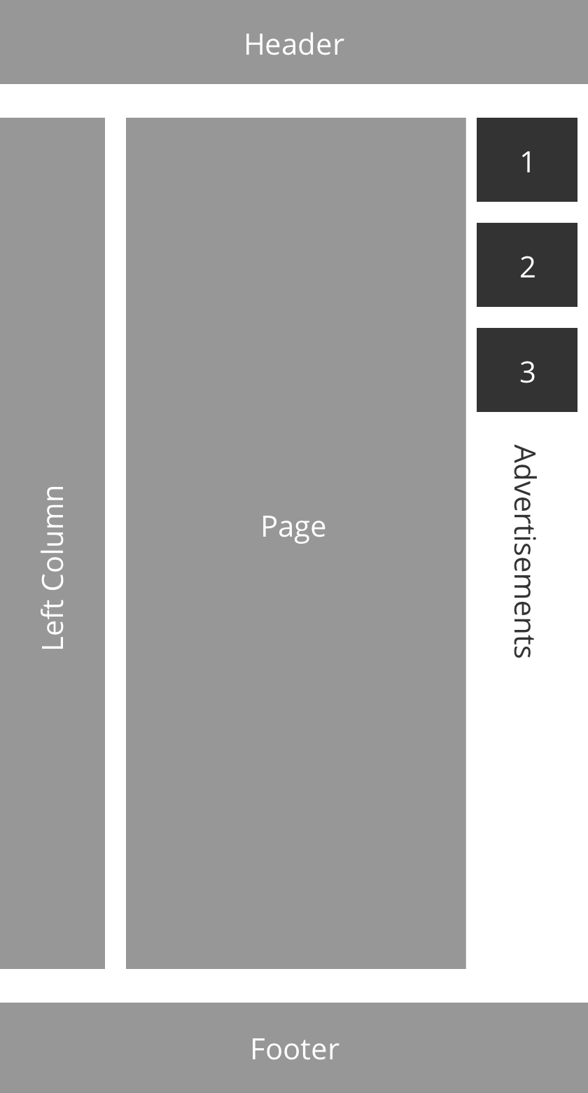 Rectangle Ad Position on page